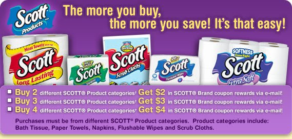 Scott products coupons